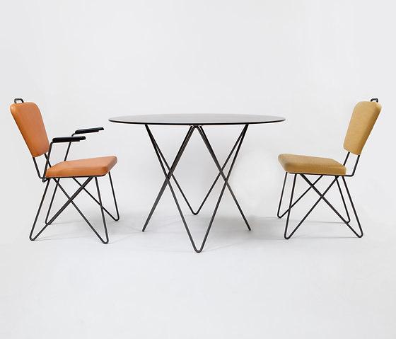 AXEL VEIT Ax Table