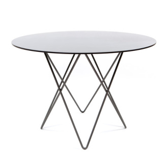 AXEL VEIT Ax Table