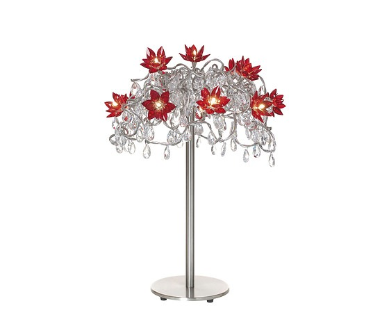 Harco Loor Jewel Lamp Collection