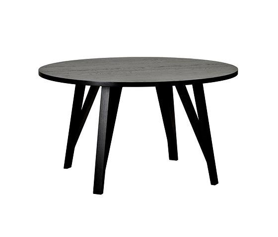 Julian Löhr Sabeth Table